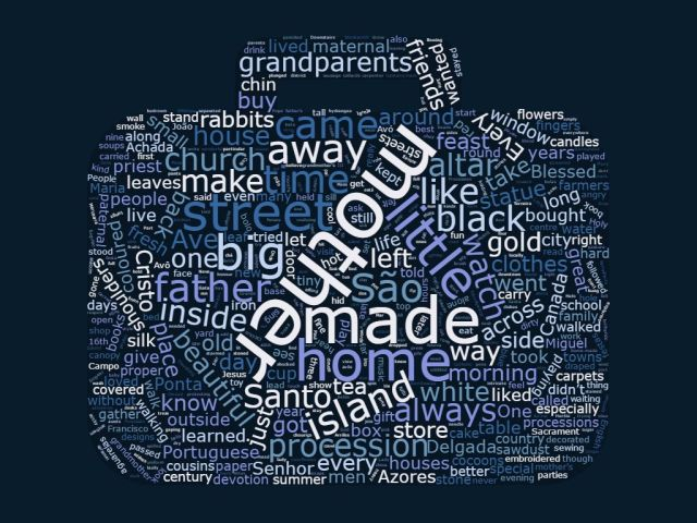 Coming to Canada WORD CLOUD